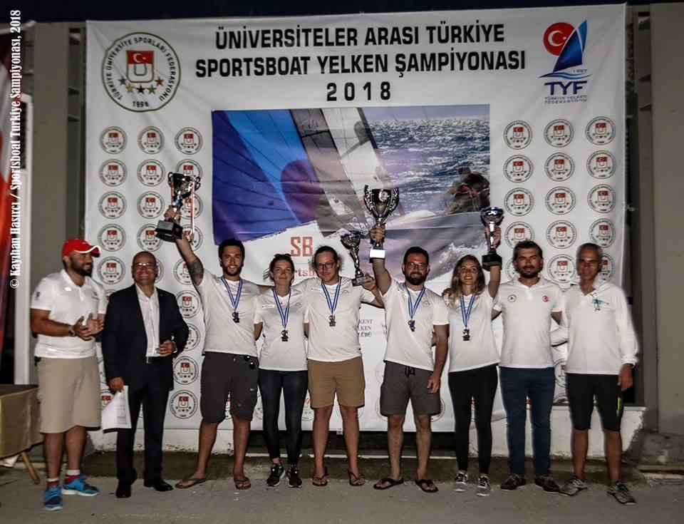 Ancor Coalition Urge Fda To Act On Banning Electronic Shock >> Fb6 Sportsboat Turkiye